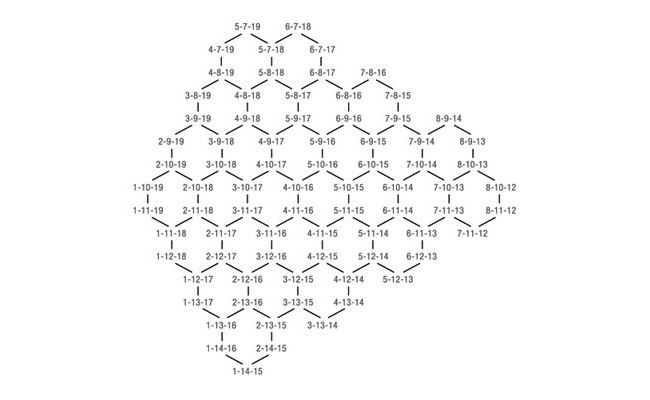 Hexagons von Tom Johnson, Notation