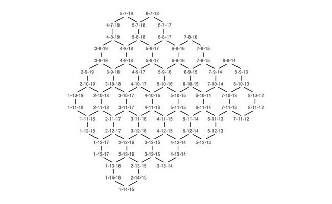 Hexagons von Tom Johnson, Notation